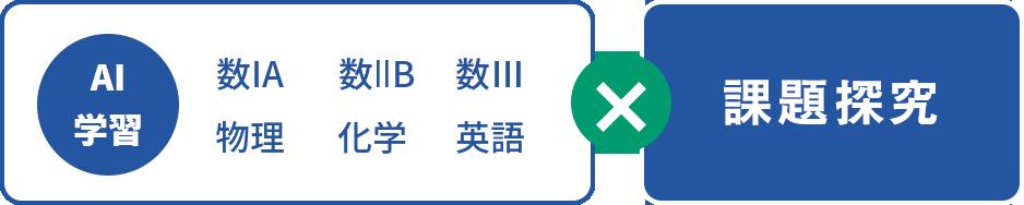 中学部【個別コース】with AI